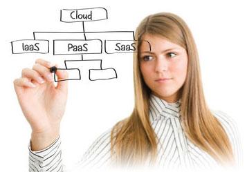 Grandes novedades en PortalSaaS con software SaaS, Paas y IaaS