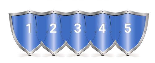5 consejos para protegerte de las ciberamenazas